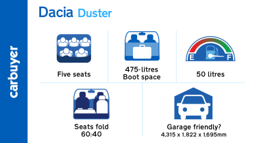The Duster is a hugely practical car, with good visibility and plenty of interior space