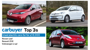 Top 3 used electric cars for £13,000 - header