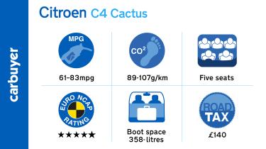 Citroen C4 Cactus key facts and figures