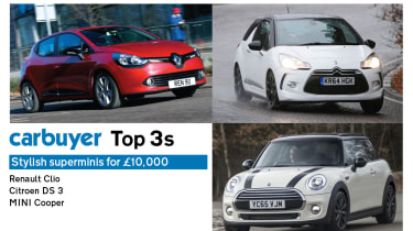 Top 3 stylish used superminis header