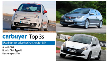 Top 3 used fun-to-drive hot hatches for £5,000