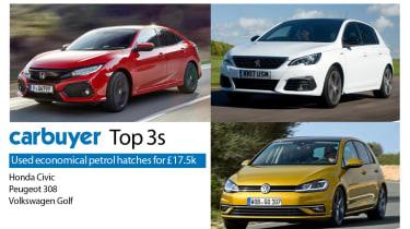 Carbuyer Top 3 used economical petrol hatchbacks for £17,500: Honda Civic, Peugeot 308, VW Golf