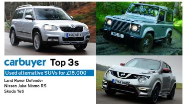 Top 3 used alternative SUVs for £15k