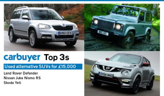 Top 3 used alternative SUVs for £15k