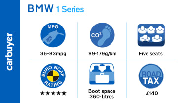 Key facts and figures for the BMW 1 Series hatchback