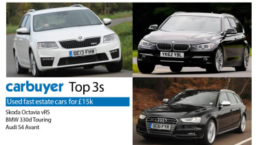 Carbuyer top 3 used estate cars for £15k