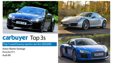 Top 3 used luxury sports cars for £60,000 - Aston Martin Vantage, Porsche 911, Audi R8