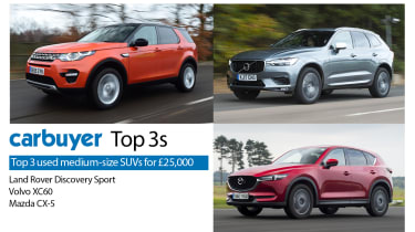 Carbuyer - Top 3 used medium-size SUVs for £25,000