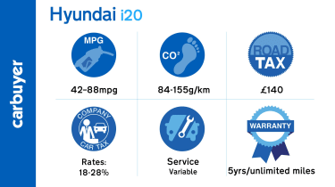 Key running cost facts and figures for the Hyundai i20