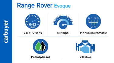 Key performance facts and figures for the Range Rover Evoque