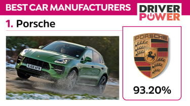 The best car brands in the UK: Driver Power 2021 - 1