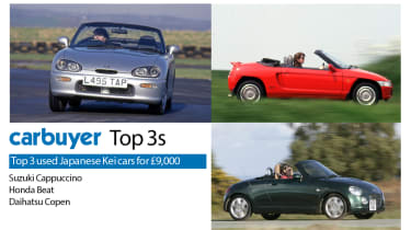 Dear Carbuyer, I've got £9,000 to spend on a Kei car. Which is better – the Suzuki Cappuccino, the Honda Beat or the Daihatsu