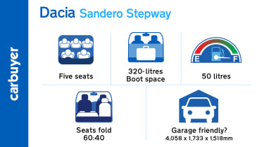 Key facts and figures for the Dacia Sandero Stepway
