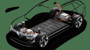 2021 Volkswagen ID. Roomzz - MEB platform