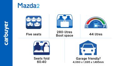 Mazda2 practicality figures