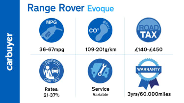 Key running cost facts and figures for the Range Rover Evoque