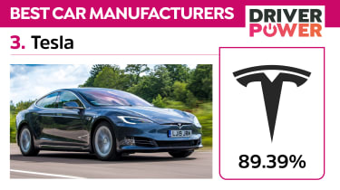 The best car brands in the UK: Driver Power 2021 - 3