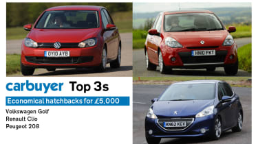 Top 3 economical hatchbacks header