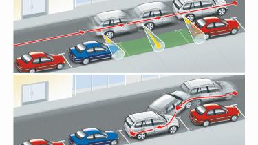 BMW Park Assist graphic