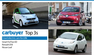 Top 3 used electric cars for £8,000 - Carbuyer
