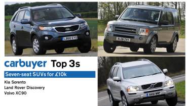 Top 3 7-seat SUVs for £10k