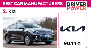 The best car brands in the UK: Driver Power 2021 - 2