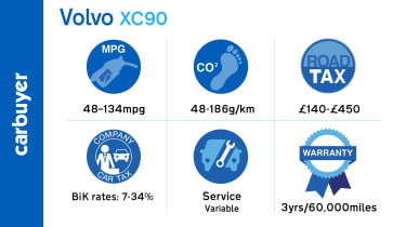 Key running cost figures for the Volvo XC90