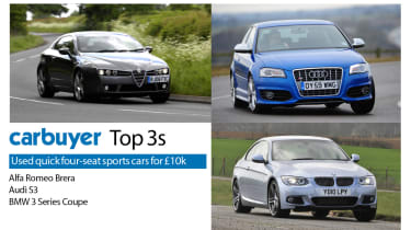 Top 3 used four-seat sports cars for £10,000 - hero image