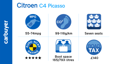 Key facts about the Citroen Grand C4 Picasso