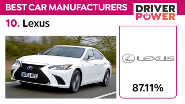 The best car brands in the UK: Driver Power 2021 - 10