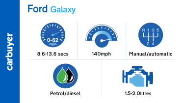 Key performance figures for the Ford Galaxy range