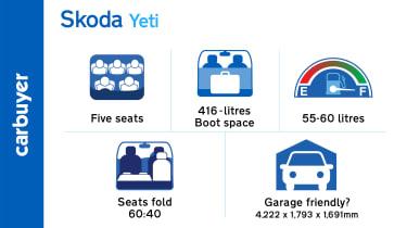 Key practicality figures for the Skoda Yeti range