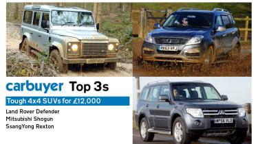 Top 3 Tough 4x4 SUVs for £12,000 - header