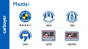 Mazda2 safety scores