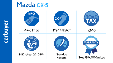 Key running costs figures for the Mazda CX-5