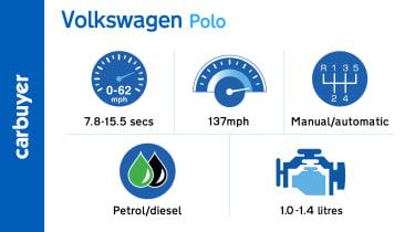 Key Volkswagen Polo performance figures
