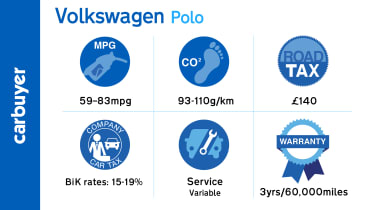 Key running cost figures for the Volkswagen Polo