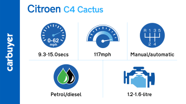 Key performance facts and figures for the Citroen C4 Cactus