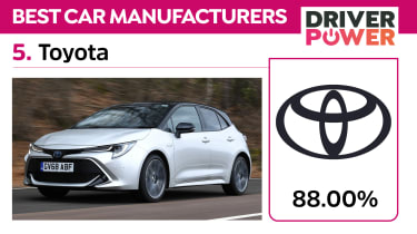 The best car brands in the UK: Driver Power 2021 - 5