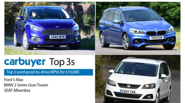 Top 3 used good-to-drive MPVs for £10,000