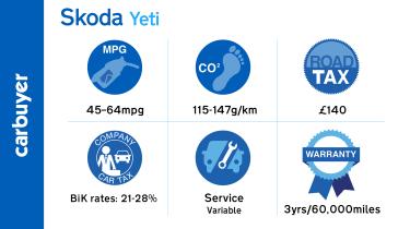Key running costs figures for the Skoda Yeti range