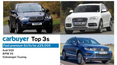 Top 3 fast premium SUVs for £25,000 - header