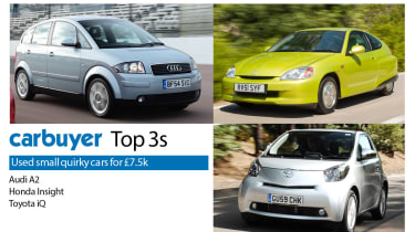 Top 3 used small quirky cars for £7,500