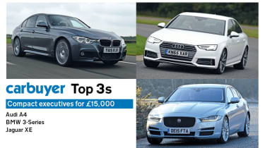 Best compact executive cars header