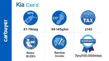 Key running cost facts and figures for the Kia Cee'd